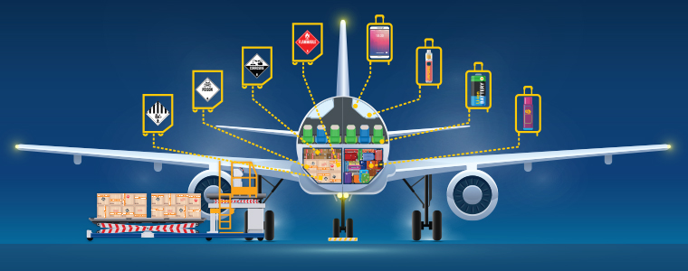 Dangerous Goods Classifications. Transport them safely through our Cargo Charter Specialists